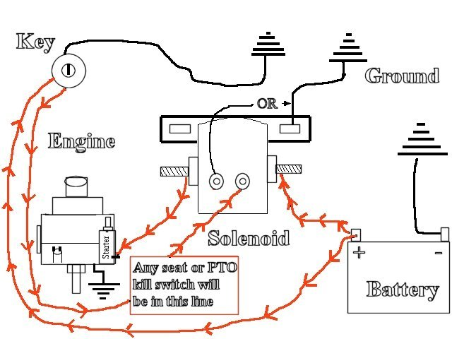 Battery starter lawn tractor wiring schematic readingrat net wiring harness for craftsman riding mower at bayanpartner.co