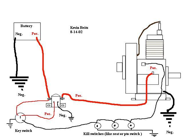 Lawn starter and battery wiring diagram for 8n ford starter solenoid readingrat net solenoid wiring diagram at aneh.co