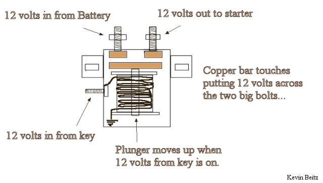 12v starter relay wiring diagram wiring diagram